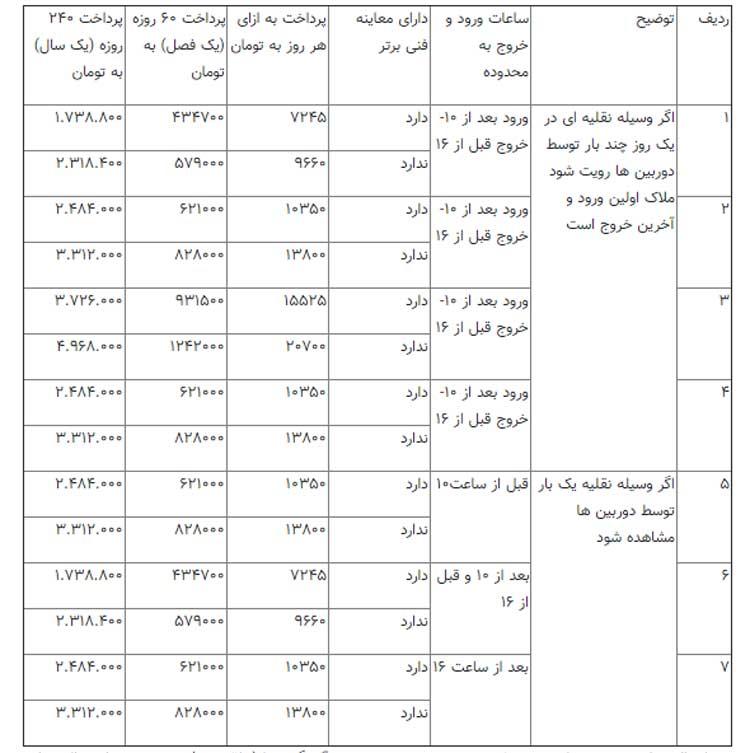 قیمت طرح ترافیک جدید تهران