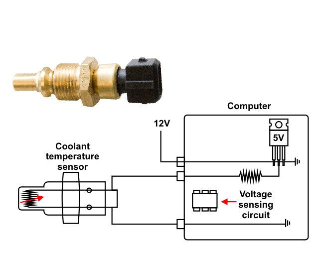 سنسور دمای آب