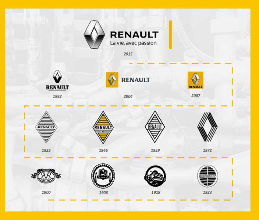 لوگوی شرکت های خودروسازی رنو