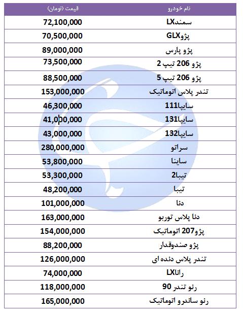 جدول قیمت روز خودروهای پرفروش