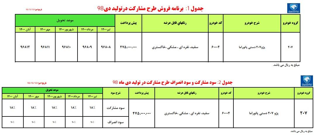 شرایط فروش ایران خودرو پژو 207 سقف پانوراما