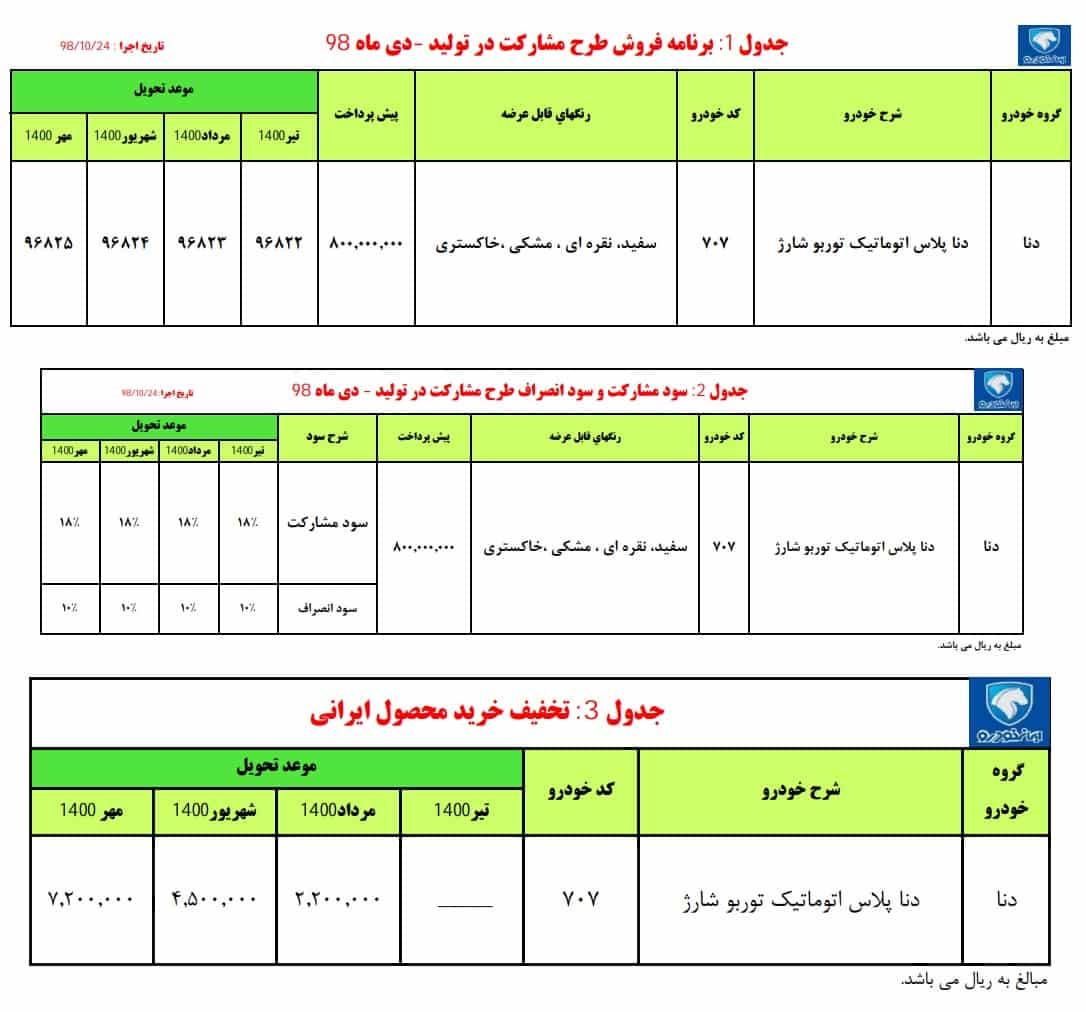 شرایط فروش ایران خودرو دنا پلاس اتوماتیک
