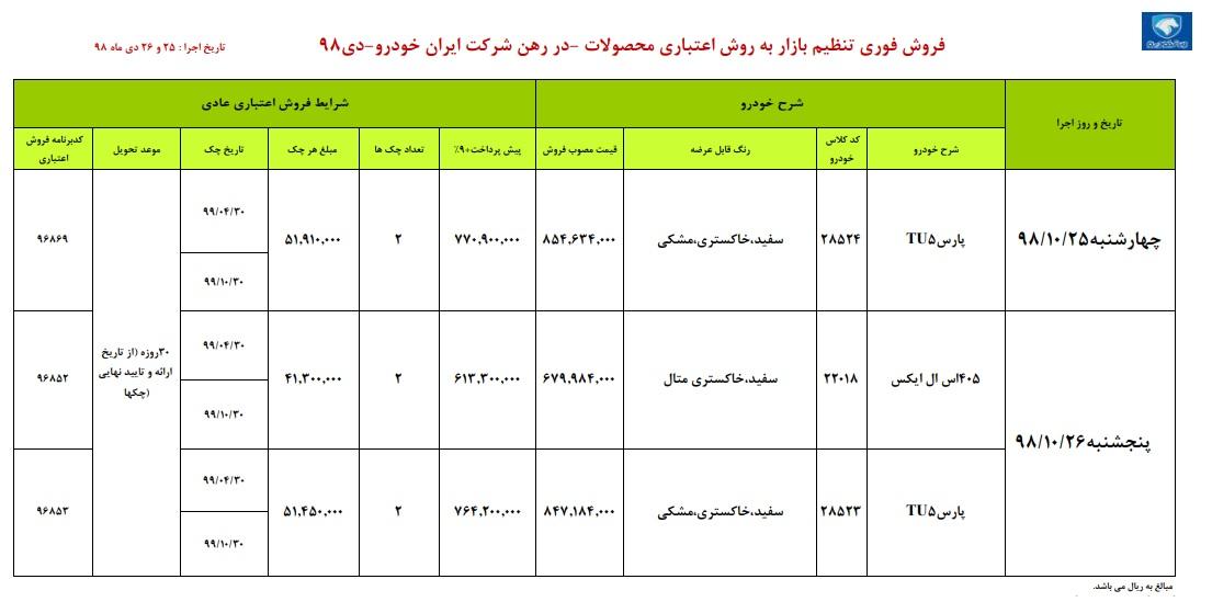 شرایط فروش ایران خودرو ویژه پژو 405 و پارس TU5 اعلام شد