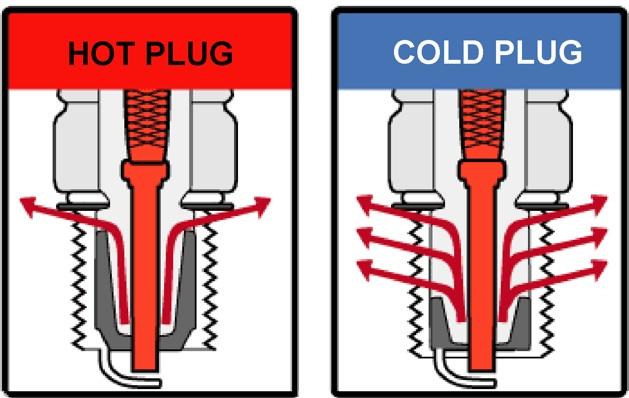 انواع شمع خودرو شمع گرم وسرد
