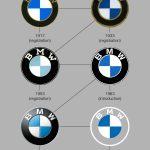 لوگو بی ام و لوگوی شرکت های خودروسازی